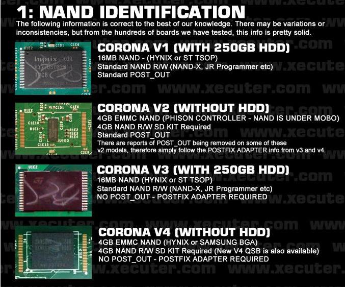 Alimentatore xbox 360 S 12v 9.6A-varie_schede_madri_con_nand_diverse_corona.png
