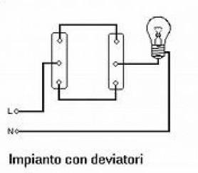 Curiosit e conoscenza di come sviluppare un impianto elettrico civile - Punto luce interrotto ...