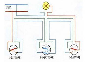 Schema deviatore invertitore fare di una mosca - Interruttori elettrici vimar ...