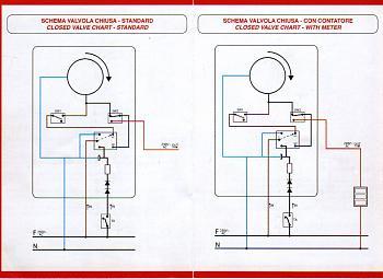 elettrico elettrovalvole riscaldamento