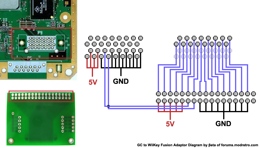 wiikey fusion su gamecube-cbfb5.png