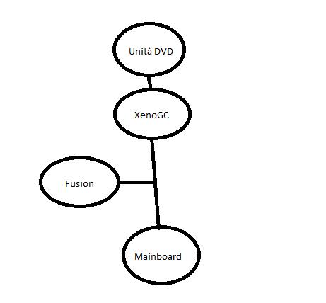 wiikey fusion su gamecube-schema-2.png
