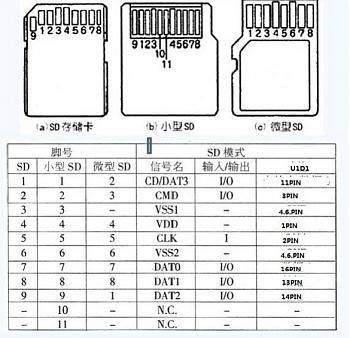 [TUTORIAL]Reset Glitch Hack su slim corona v2 (4GB) [METODO NON AUTOMATIZZATO]-sd-card.jpg