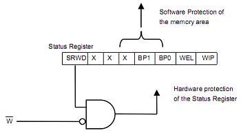Winbond unlock di geremia, analisi tecnica-hardware.jpg